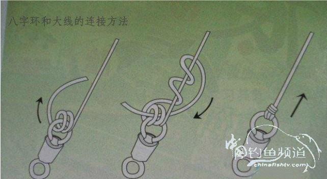 海竿滑铅线组图解